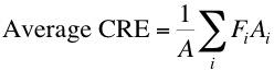AverageCRE