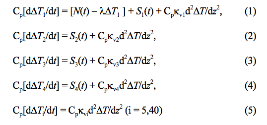 Model equations from Spencer & Braswell (2013)