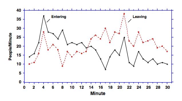 credit : Cronin et al. (2009)