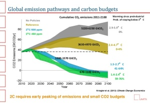 pathways-towards-2c-global-pathways-and-implications-for-european-climate-policy-detlef-van-vuuren-massimo-tavoni-elmar-kriegler-keywan-riahi-2-638