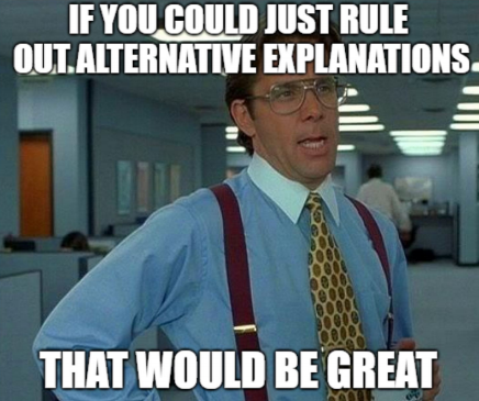 meme-8-ra-to-rule-out-alternative-explanations
